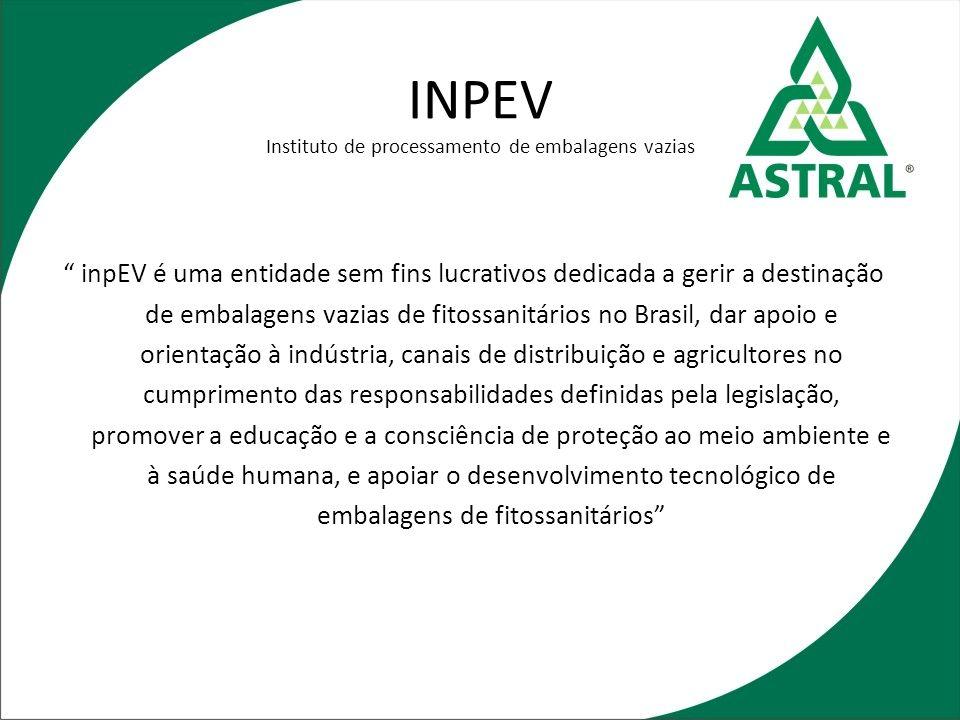 INPEV Instituto de processamento de embalagens vazias inpEV é uma entidade sem fins lucrativos dedicada a gerir a destinação de embalagens vazias de f