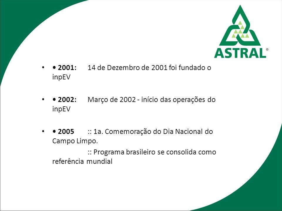 2001: 14 de Dezembro de 2001 foi fundado o inpEV 2002: Março de 2002 - início das operações do inpEV 2005 :: 1a. Comemoração do Dia Nacional do Campo