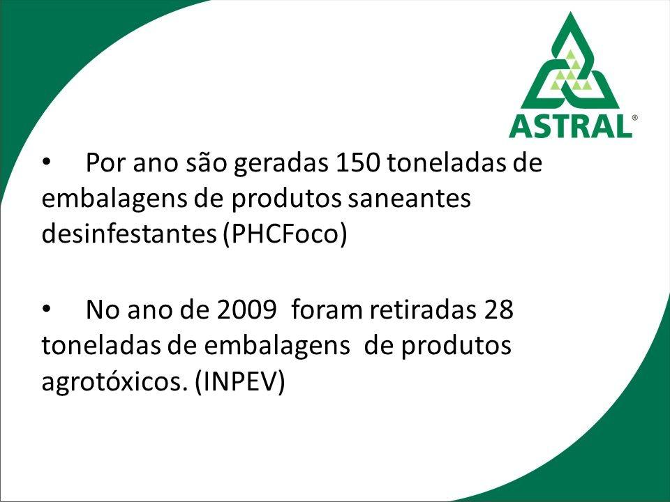 Por ano são geradas 150 toneladas de embalagens de produtos saneantes desinfestantes (PHCFoco) No ano de 2009 foram retiradas 28 toneladas de embalage