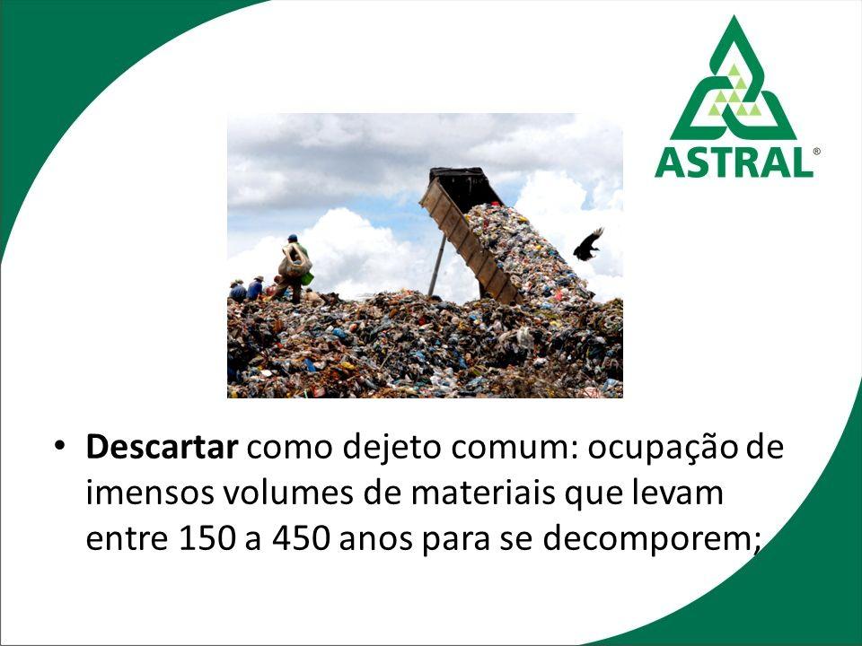 Descartar como dejeto comum: ocupação de imensos volumes de materiais que levam entre 150 a 450 anos para se decomporem;