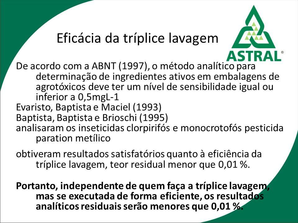 De acordo com a ABNT (1997), o método analítico para determinação de ingredientes ativos em embalagens de agrotóxicos deve ter um nível de sensibilida