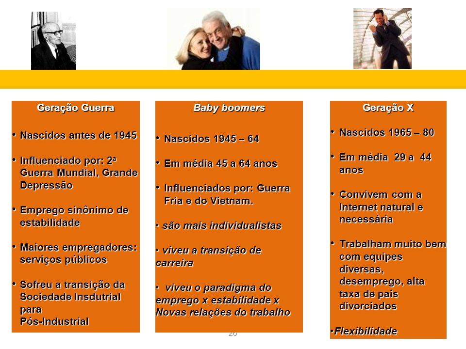 26 Geração Guerra Nascidos antes de 1945 Nascidos antes de 1945 Influenciado por: 2 a Guerra Mundial, Grande Depressão Influenciado por: 2 a Guerra Mu