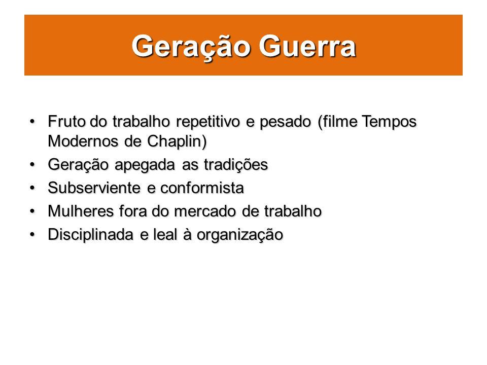 Geração Guerra Fruto do trabalho repetitivo e pesado (filme Tempos Modernos de Chaplin)Fruto do trabalho repetitivo e pesado (filme Tempos Modernos de