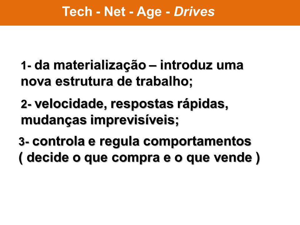 Tech - Net - Age - Drives 1- da materialização – introduz uma nova estrutura de trabalho; 2- velocidade, respostas rápidas, mudanças imprevisíveis; 3-