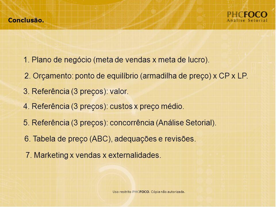 Conclusão. 2. Orçamento: ponto de equilíbrio (armadilha de preço) x CP x LP.
