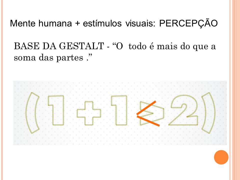 Mente humana + estímulos visuais: PERCEPÇÃO BASE DA GESTALT - O todo é mais do que a soma das partes.
