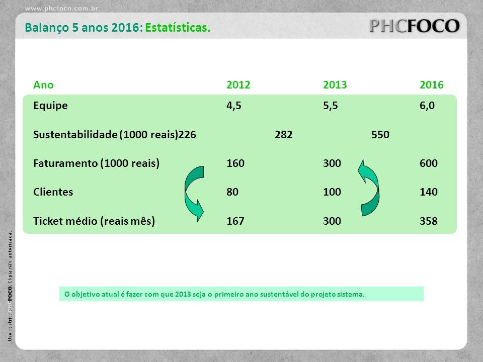 PHC FOCO Uso restrito PHC FOCO. Cópia não autorizada. Balanço 5 anos 2016: Estatísticas. Ano201220132016 Faturamento (1000 reais)160300600 Clientes801