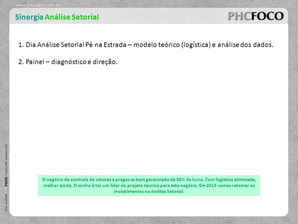 PHC FOCO Uso restrito PHC FOCO.Cópia não autorizada.