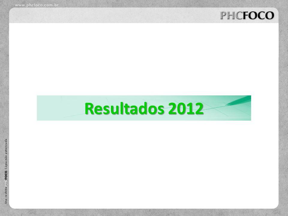 PHC FOCO Uso restrito PHC FOCO. Cópia não autorizada. Resultados 2012