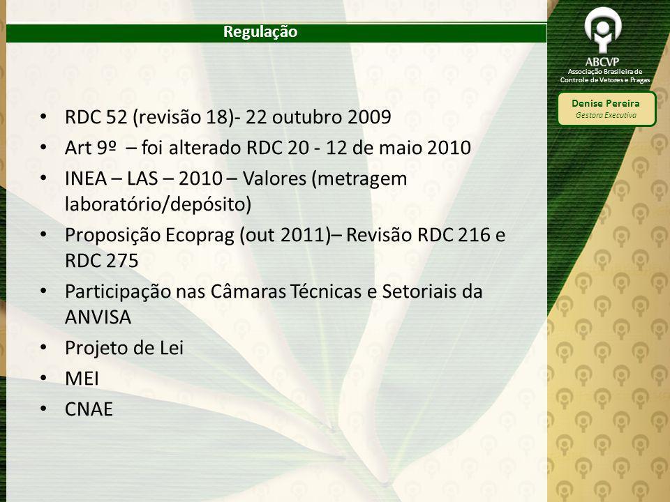 Associação Brasileira de Controle de Vetores e Pragas Denise Pereira Gestora Executiva Regulação RDC 52 (revisão 18)- 22 outubro 2009 Art 9º – foi alt