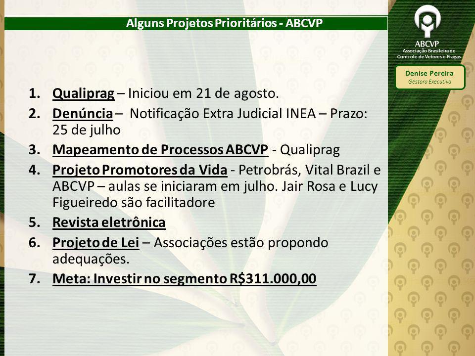 Associação Brasileira de Controle de Vetores e Pragas Denise Pereira Gestora Executiva Alguns Projetos Prioritários - ABCVP 1.Qualiprag – Iniciou em 2