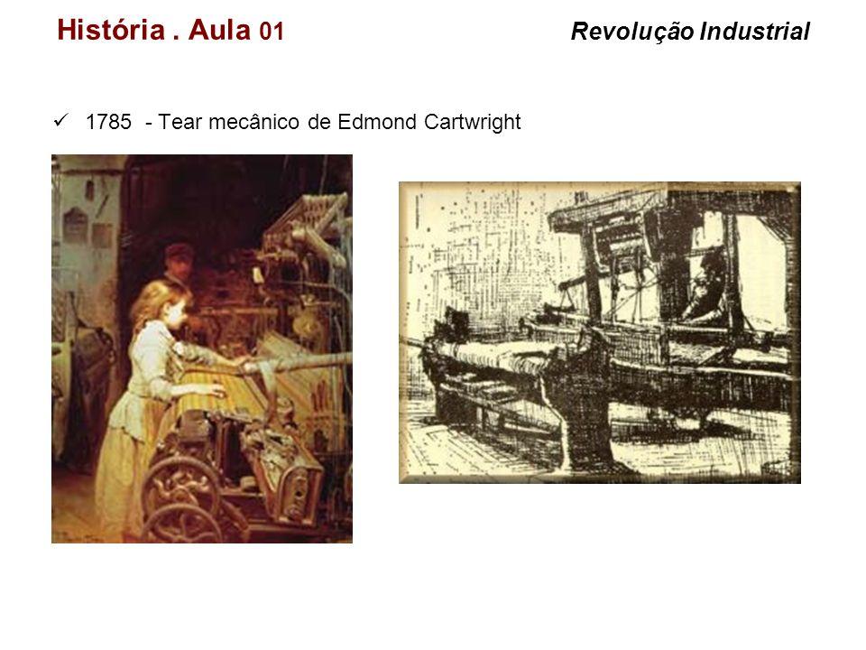 História. Aula 01 Revolução Industrial 1785 - Tear mecânico de Edmond Cartwright
