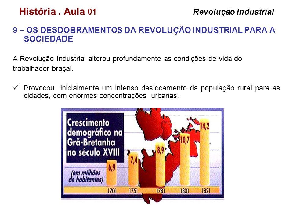 História. Aula 01 Revolução Industrial 9 – OS DESDOBRAMENTOS DA REVOLUÇÃO INDUSTRIAL PARA A SOCIEDADE A Revolução Industrial alterou profundamente as