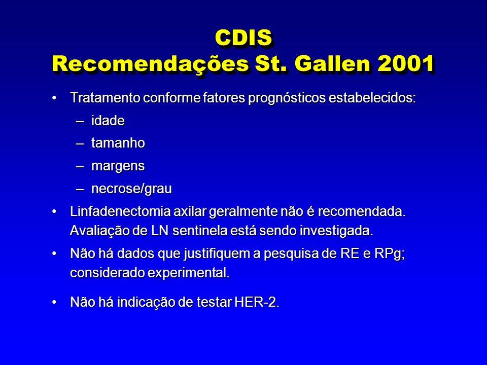 CDIS Recomendações St. Gallen 2001 Tratamento conforme fatores prognósticos estabelecidos:Tratamento conforme fatores prognósticos estabelecidos: –ida