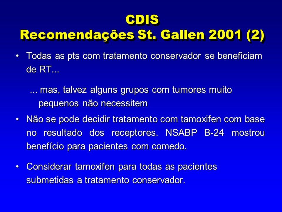 CDIS Recomendações St. Gallen 2001 (2) Todas as pts com tratamento conservador se beneficiam de RT...Todas as pts com tratamento conservador se benefi