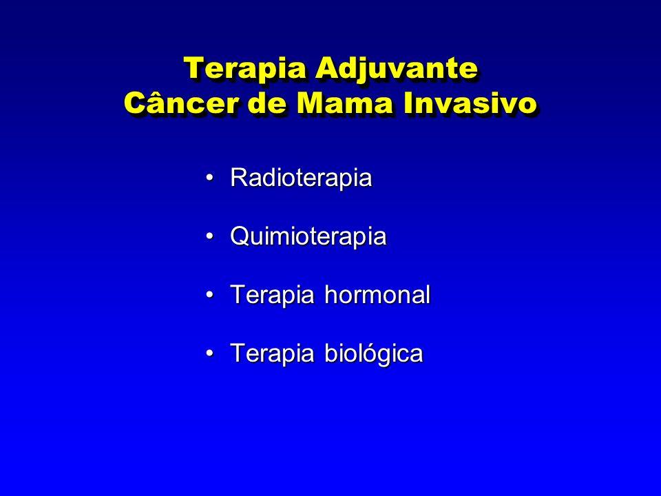 Terapia Adjuvante Câncer de Mama Invasivo RadioterapiaRadioterapia QuimioterapiaQuimioterapia Terapia hormonalTerapia hormonal Terapia biológicaTerapia biológica