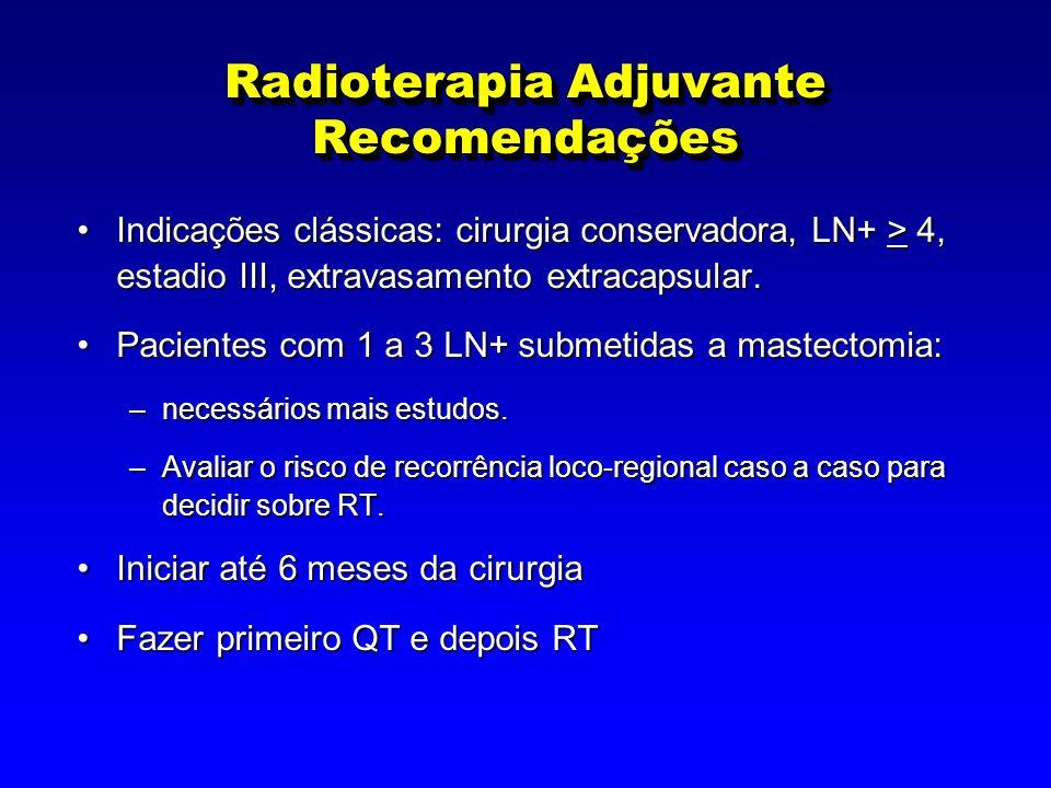 Radioterapia Adjuvante Recomendações Indicações clássicas: cirurgia conservadora, LN+ > 4, estadio III, extravasamento extracapsular.Indicações clássicas: cirurgia conservadora, LN+ > 4, estadio III, extravasamento extracapsular.