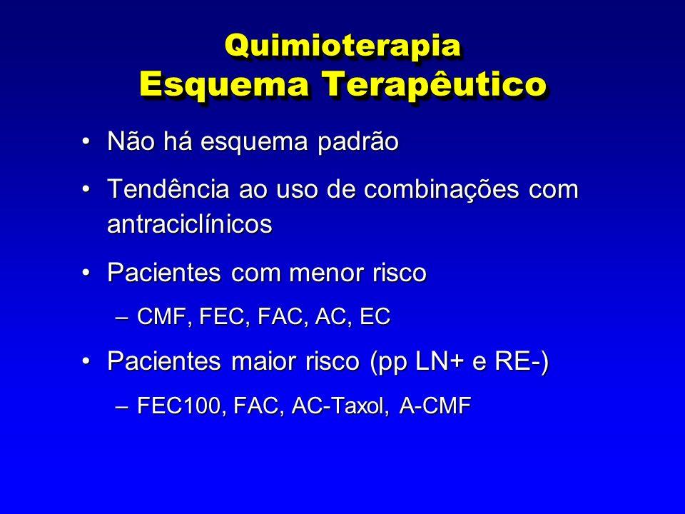 Quimioterapia Esquema Terapêutico Não há esquema padrãoNão há esquema padrão Tendência ao uso de combinações com antraciclínicosTendência ao uso de combinações com antraciclínicos Pacientes com menor riscoPacientes com menor risco –CMF, FEC, FAC, AC, EC Pacientes maior risco (pp LN+ e RE-)Pacientes maior risco (pp LN+ e RE-) –FEC100, FAC, AC-Taxol, A-CMF