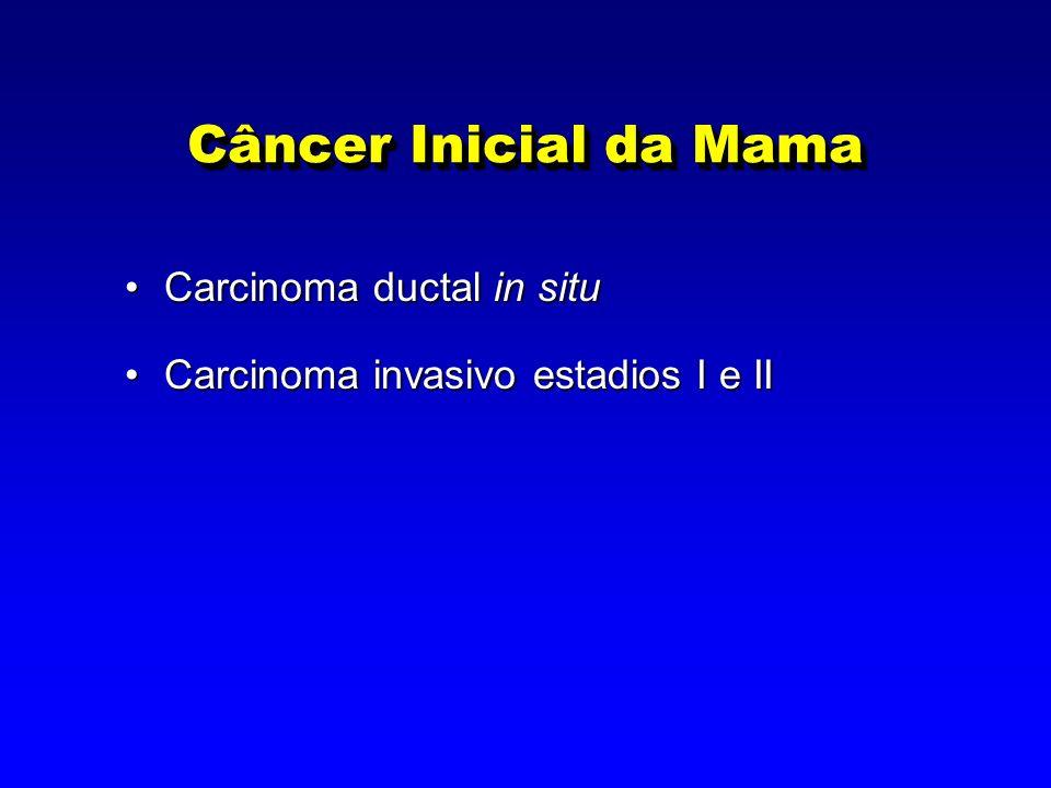 Câncer Inicial da Mama Carcinoma ductal in situCarcinoma ductal in situ Carcinoma invasivo estadios I e IICarcinoma invasivo estadios I e II