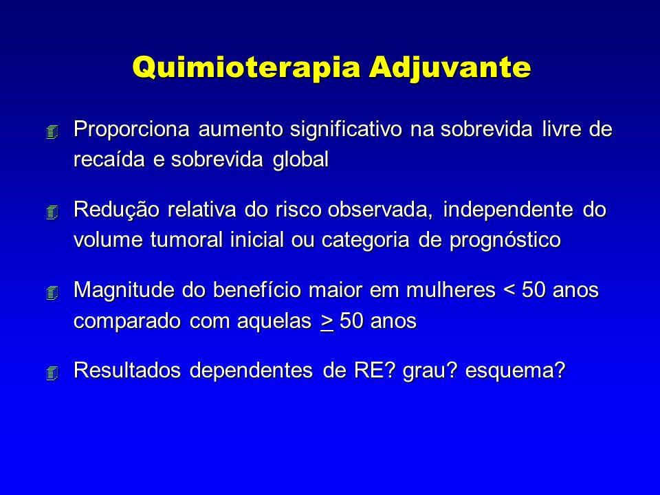 Quimioterapia Adjuvante 4 Proporciona aumento significativo na sobrevida livre de recaída e sobrevida global 4 Redução relativa do risco observada, in