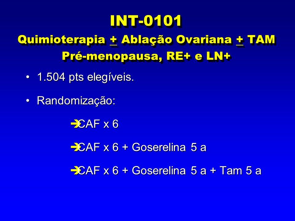 INT-0101 Quimioterapia + Ablação Ovariana + TAM Pré-menopausa, RE+ e LN+ 1.504 pts elegíveis.1.504 pts elegíveis. Randomização:Randomização: èCAF x 6