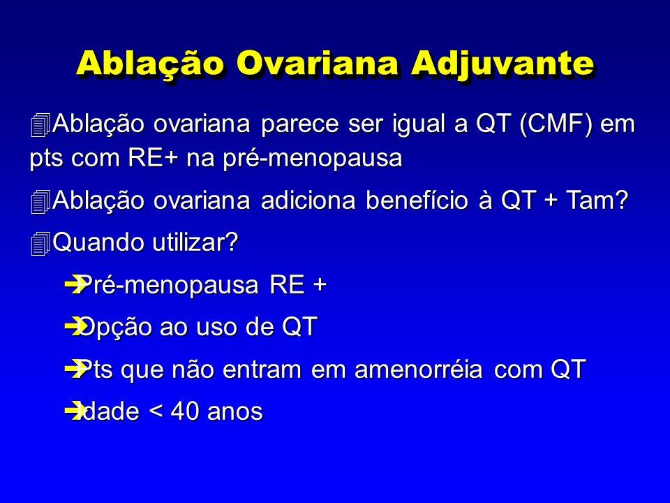Ablação Ovariana Adjuvante 4Ablação ovariana parece ser igual a QT (CMF) em pts com RE+ na pré-menopausa 4Ablação ovariana adiciona benefício à QT + T