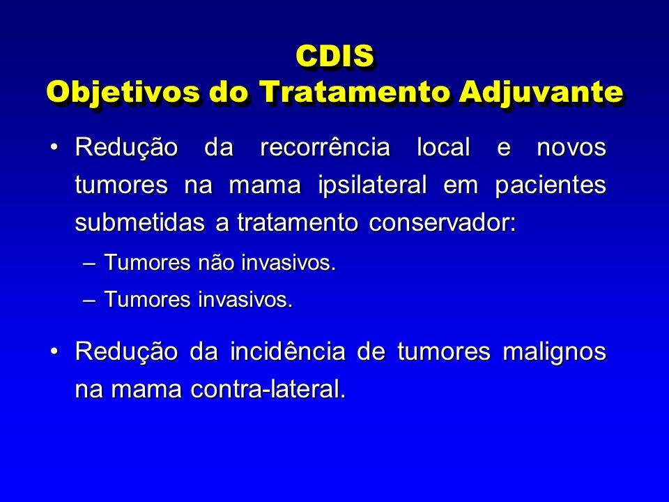 CDIS: NSABP B-17 818 pts818 pts CDIS com margens livresCDIS com margens livres Lumpectomia (L) versus L + Radioterapia (RT)Lumpectomia (L) versus L + Radioterapia (RT) 8 anos de seguimento 8 anos de seguimento Câncer de mama ipsilateralCâncer de mama ipsilateral –Redução recorrência ipsilateral de 26% para 12% (p<0,000005) –Não invasivo: redução de 13,4% para 8,2% (p=0,007) –Invasivo: redução de 13,4% para 3,9% (p<0,000005) –Todas os subgrupos se beneficiaram do tratamento RT Não houve impacto na SV (94 x 95%)Não houve impacto na SV (94 x 95%)