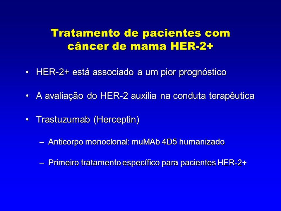Tratamento de pacientes com câncer de mama HER-2+ HER-2+ está associado a um pior prognósticoHER-2+ está associado a um pior prognóstico A avaliação d