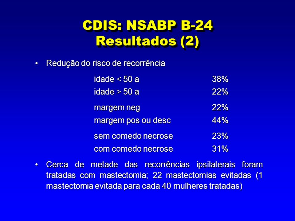 CDIS: NSABP B-24 Resultados (2) Redução do risco de recorrênciaRedução do risco de recorrência idade < 50 a38% idade > 50 a22% margem neg 22% margem pos ou desc44% sem comedo necrose23% com comedo necrose31% Cerca de metade das recorrências ipsilaterais foram tratadas com mastectomia; 22 mastectomias evitadas (1 mastectomia evitada para cada 40 mulheres tratadas)Cerca de metade das recorrências ipsilaterais foram tratadas com mastectomia; 22 mastectomias evitadas (1 mastectomia evitada para cada 40 mulheres tratadas)