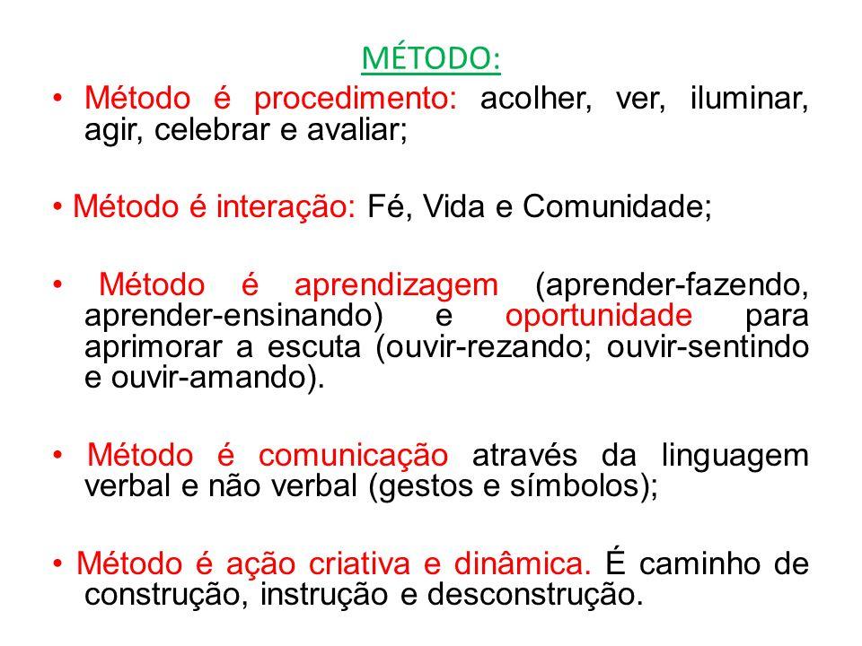 MÉTODO: Método é procedimento: acolher, ver, iluminar, agir, celebrar e avaliar; Método é interação: Fé, Vida e Comunidade; Método é aprendizagem (apr