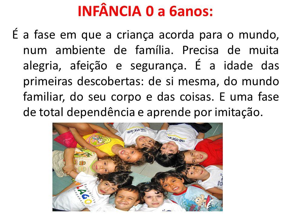 INFÂNCIA 0 a 6anos: É a fase em que a criança acorda para o mundo, num ambiente de família. Precisa de muita alegria, afeição e segurança. É a idade d