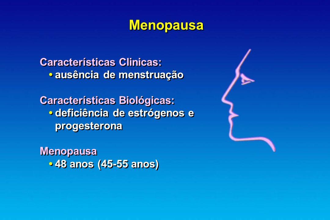 Menopausa Características Clinicas: ausência de menstruação Características Biológicas: deficiência de estrógenos e progesterona Menopausa 48 anos (45