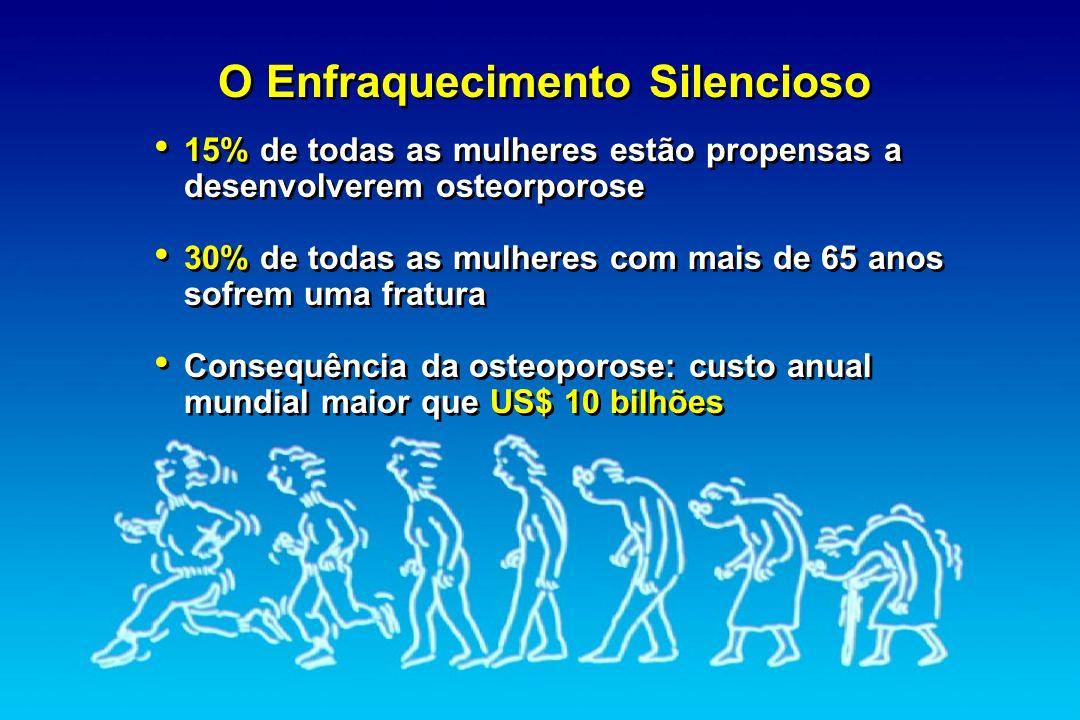 O Enfraquecimento Silencioso 15% de todas as mulheres estão propensas a desenvolverem osteorporose 30% de todas as mulheres com mais de 65 anos sofrem