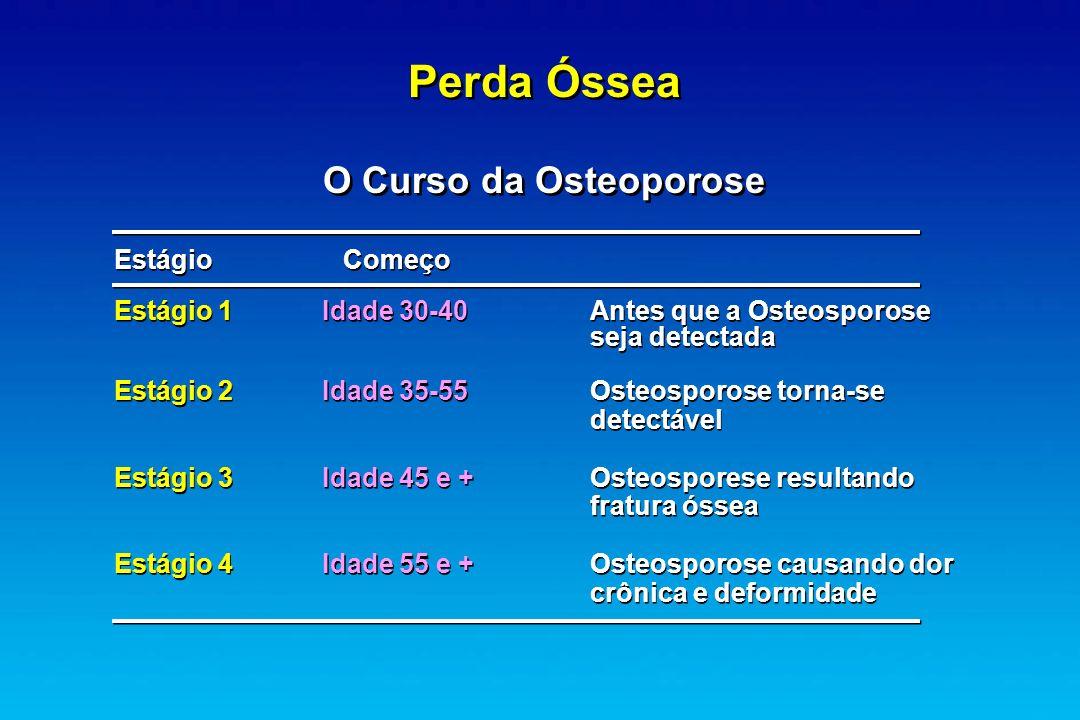 Perda Óssea O Curso da Osteoporose Estágio Começo Estágio 1Idade 30-40 Antes que a Osteosporose seja detectada Estágio 2Idade 35-55 Osteosporose torna