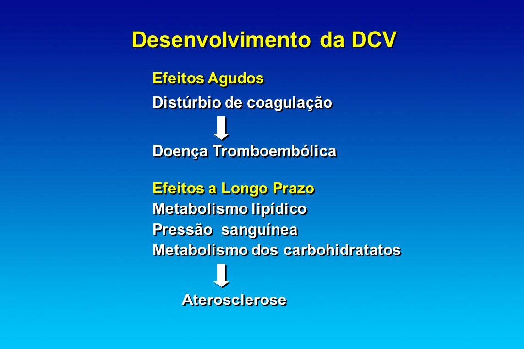 Desenvolvimento da DCV Efeitos Agudos Distúrbio de coagulação Doença Tromboembólica Efeitos a Longo Prazo Metabolismo lipídico Pressão sanguínea Metab