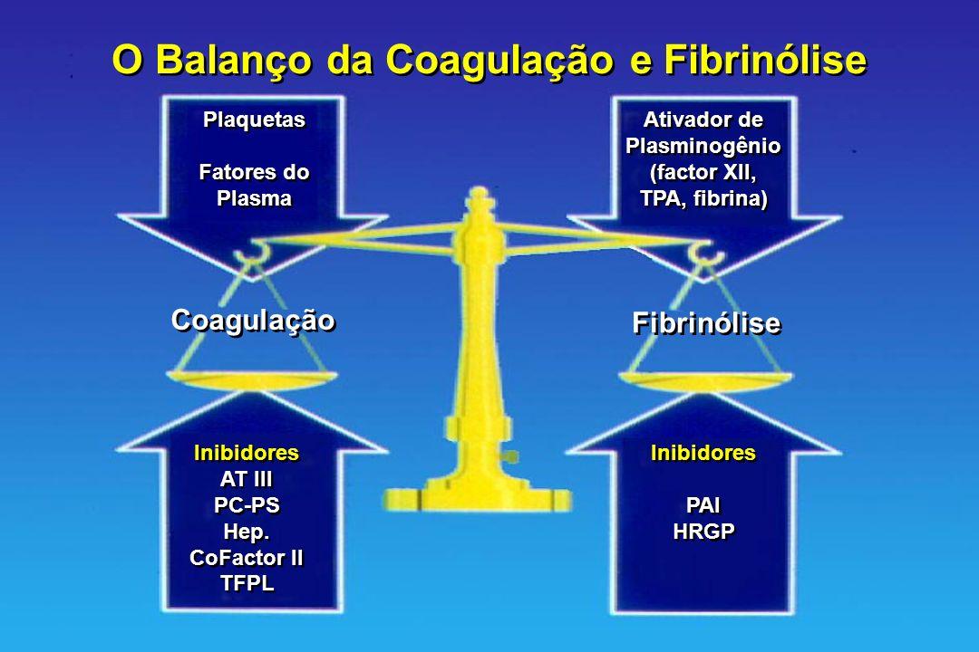 O Balanço da Coagulação e Fibrinólise Inibidores AT III PC-PS Hep. CoFactor II TFPL Inibidores AT III PC-PS Hep. CoFactor II TFPL Inibidores PAI HRGP