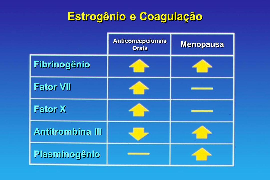 Estrogênio e Coagulação Menopausa Fibrinogênio Fator VII Fator X Antitrombina III Plasminogênio Fibrinogênio Fator VII Fator X Antitrombina III Plasmi