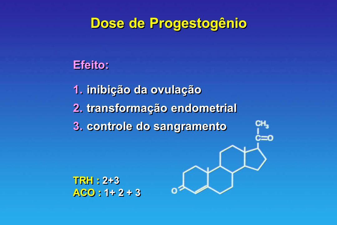 Dose de Progestogênio Efeito: 1.inibição da ovulação 2.transformação endometrial 3.controle do sangramento Efeito: 1.inibição da ovulação 2.transforma