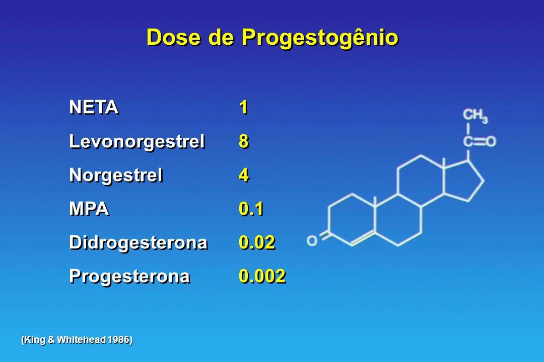 Dose de Progestogênio NETA1 Levonorgestrel8 Norgestrel4 MPA0.1 Didrogesterona0.02 Progesterona0.002 NETA1 Levonorgestrel8 Norgestrel4 MPA0.1 Didrogest