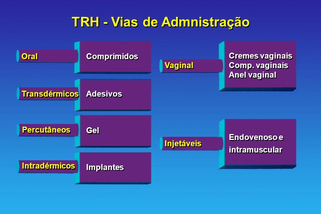 TRH - Vias de Admnistração Oral Comprimidos Vaginal Cremes vaginais Comp. vaginais Anel vaginal Cremes vaginais Comp. vaginais Anel vaginal Transdérmi