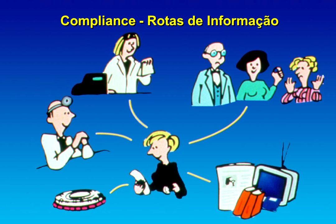 Compliance - Rotas de Informação
