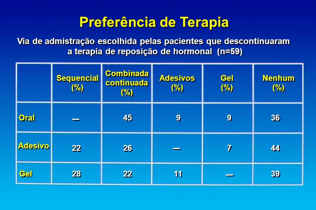 Preferência de Terapia Via de admistração escolhida pelas pacientes que descontinuaram a terapia de reposição de hormonal (n=59) Via de admistração es