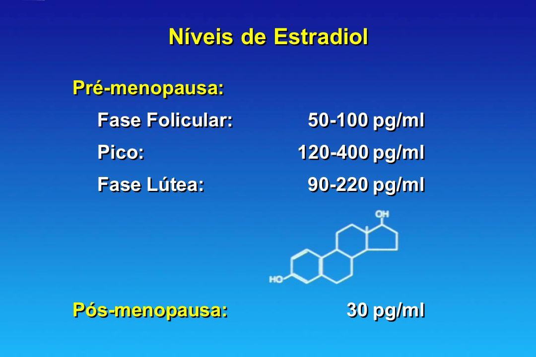 Níveis de Estradiol Pré-menopausa: Fase Folicular:50-100 pg/ml Pico:120-400 pg/ml Fase Lútea:90-220 pg/ml Pré-menopausa: Fase Folicular:50-100 pg/ml P