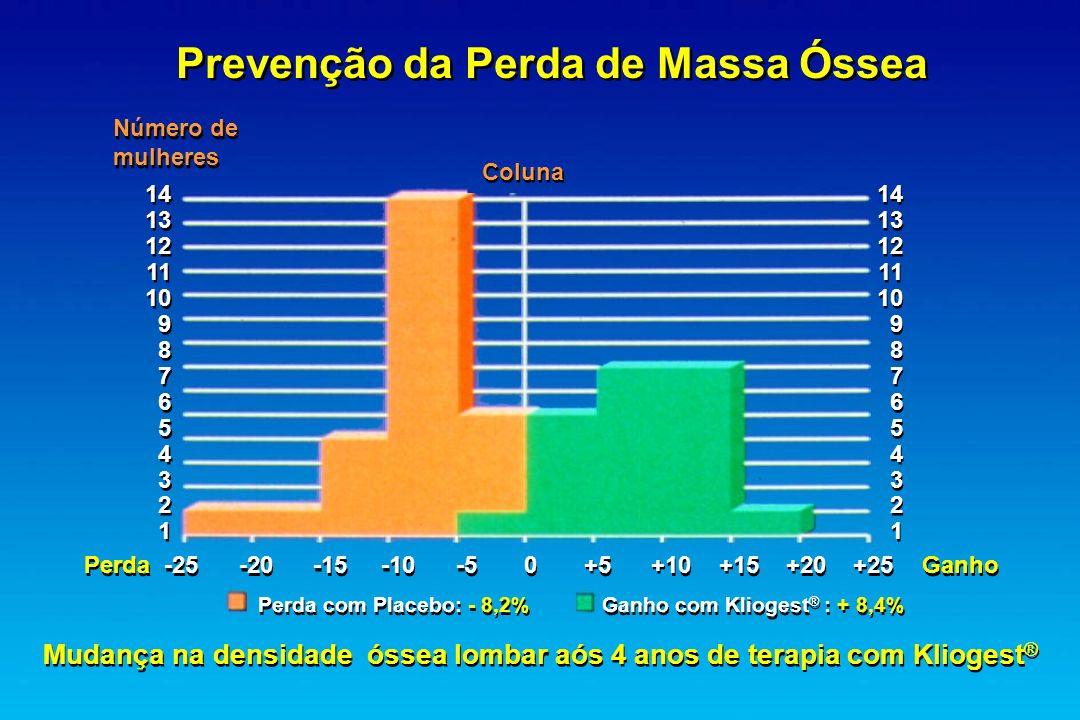 Prevenção da Perda de Massa Óssea Número de mulheres Número de mulheres Coluna 14 13 12 11 10 9 8 7 6 5 4 3 2 1 14 13 12 11 10 9 8 7 6 5 4 3 2 1 14 13