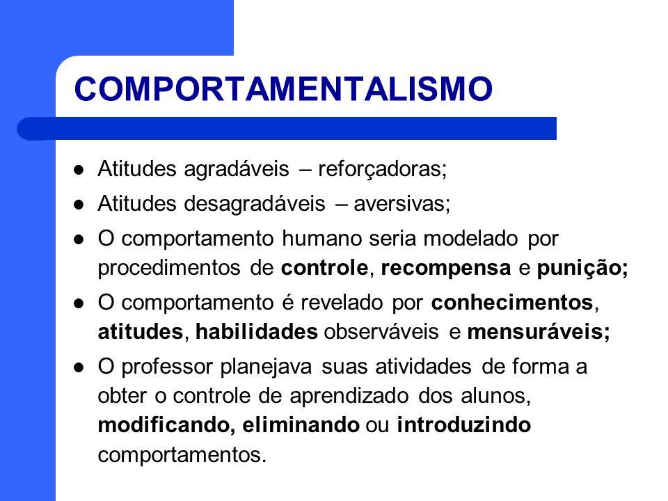 COMPORTAMENTALISMO Atitudes agradáveis – reforçadoras; Atitudes desagradáveis – aversivas; O comportamento humano seria modelado por procedimentos de