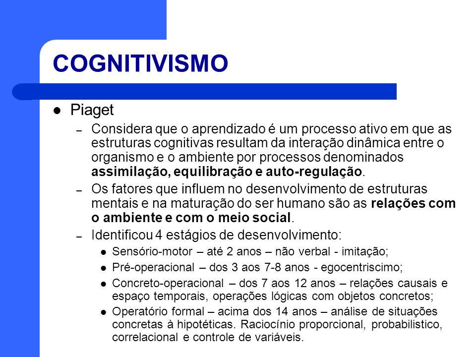 COGNITIVISMO Piaget – Considera que o aprendizado é um processo ativo em que as estruturas cognitivas resultam da interação dinâmica entre o organismo