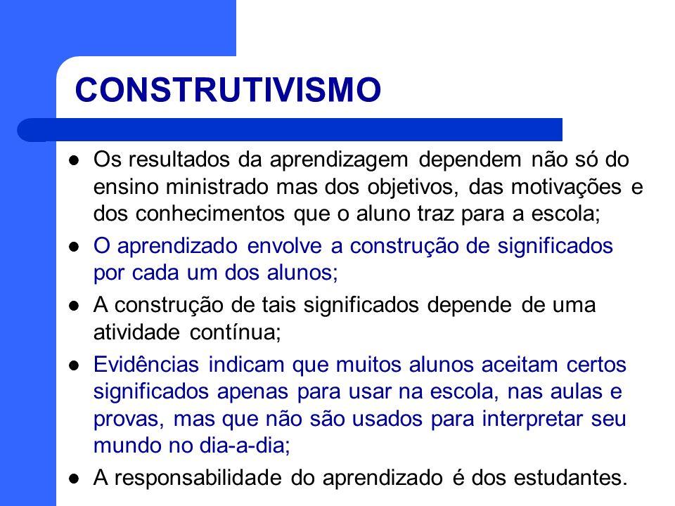 CONSTRUTIVISMO Os resultados da aprendizagem dependem não só do ensino ministrado mas dos objetivos, das motivações e dos conhecimentos que o aluno tr