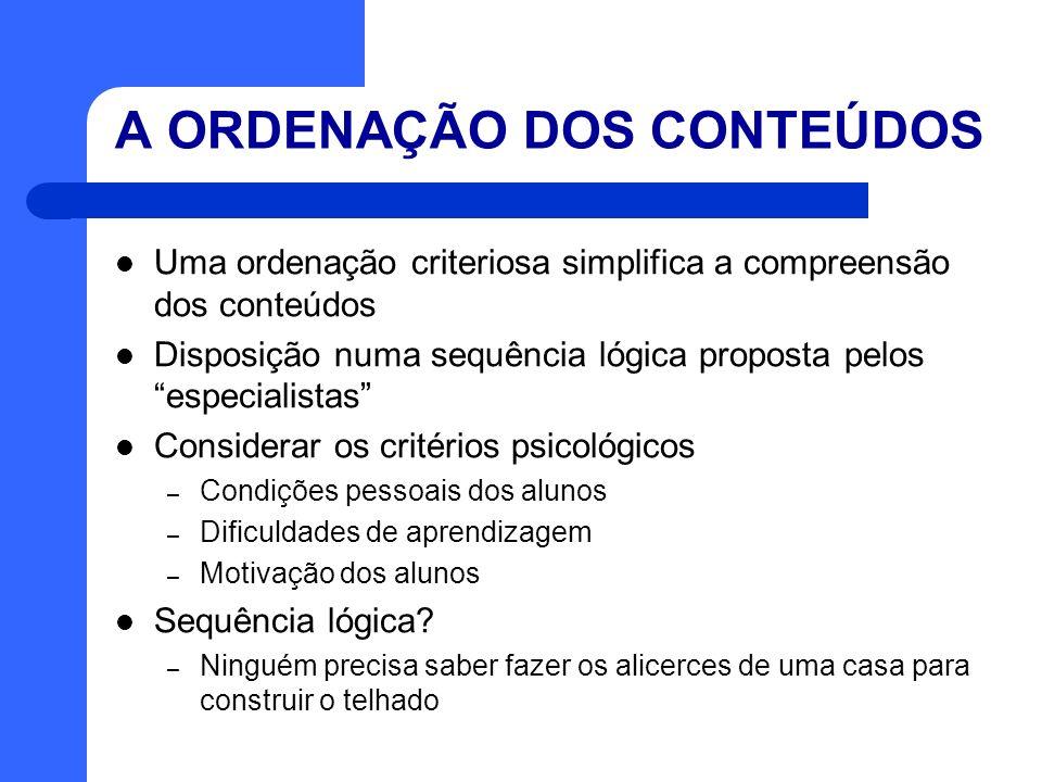 A ORDENAÇÃO DOS CONTEÚDOS Uma ordenação criteriosa simplifica a compreensão dos conteúdos Disposição numa sequência lógica proposta pelos especialista