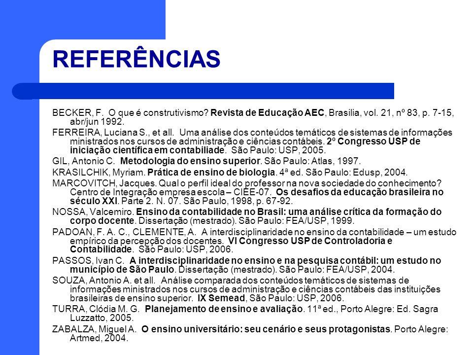 REFERÊNCIAS BECKER, F. O que é construtivismo? Revista de Educação AEC, Brasilia, vol. 21, nº 83, p. 7-15, abr/jun 1992. FERREIRA, Luciana S., et all.