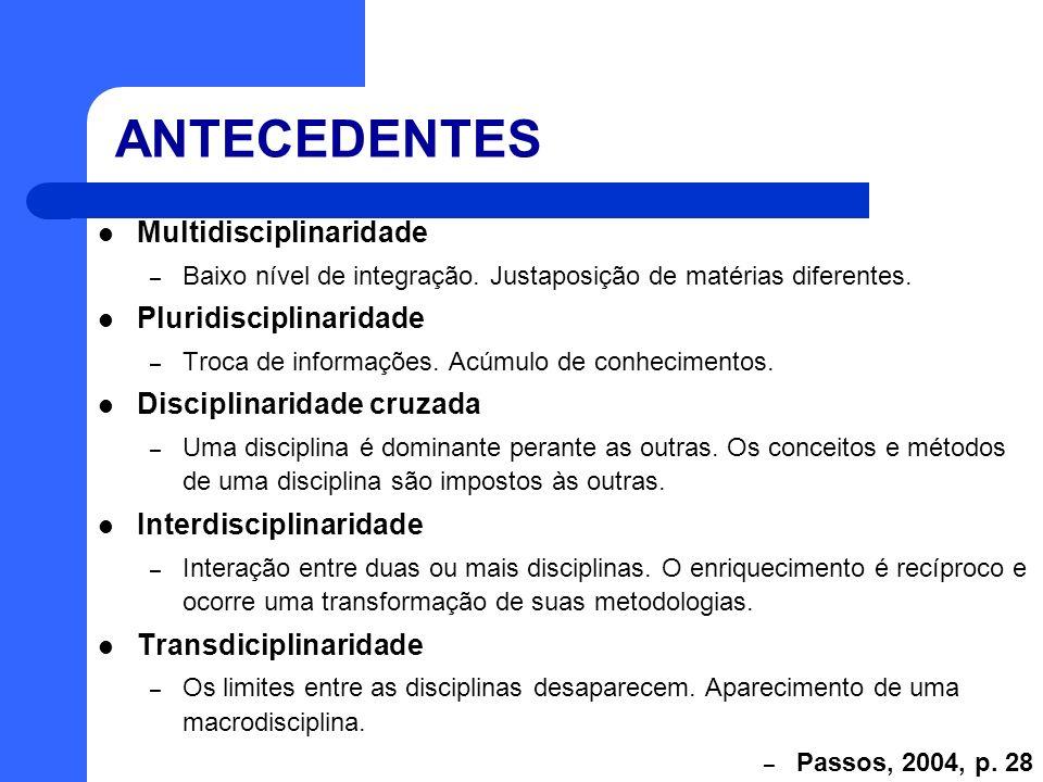 ANTECEDENTES Multidisciplinaridade – Baixo nível de integração. Justaposição de matérias diferentes. Pluridisciplinaridade – Troca de informações. Acú